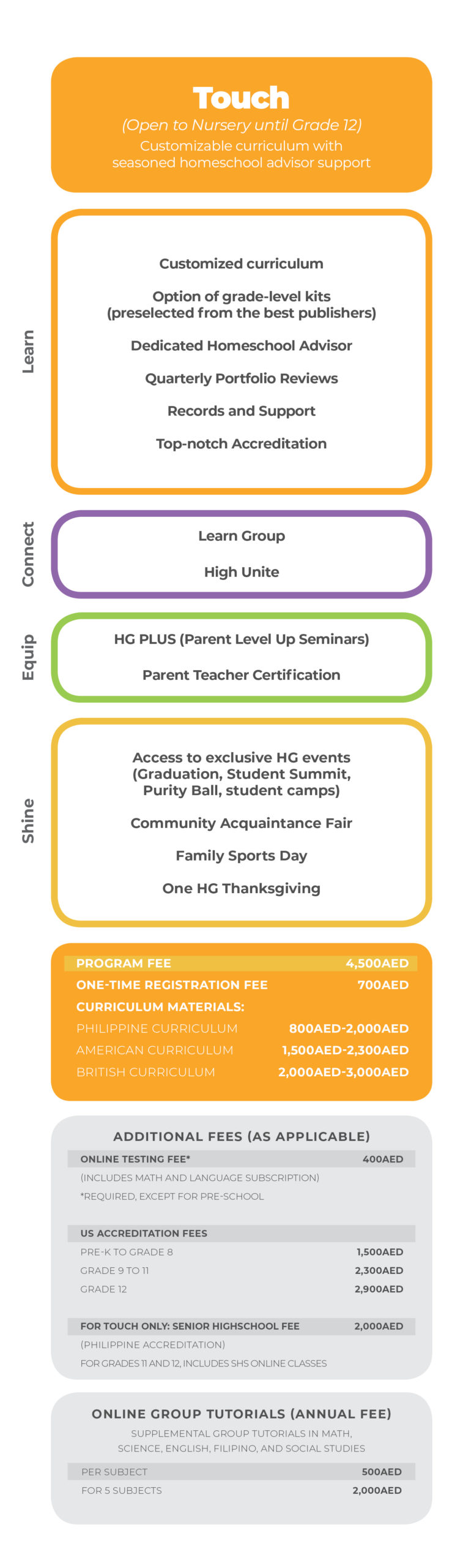 HGME Programs with Pricing 10052020