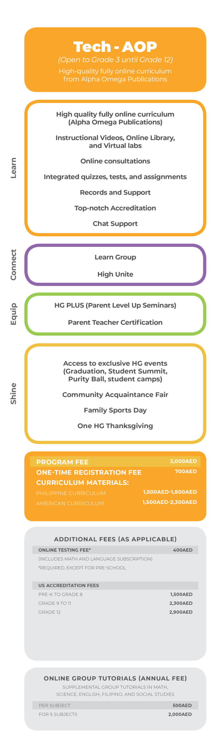 HGME Programs with Pricing 100520202
