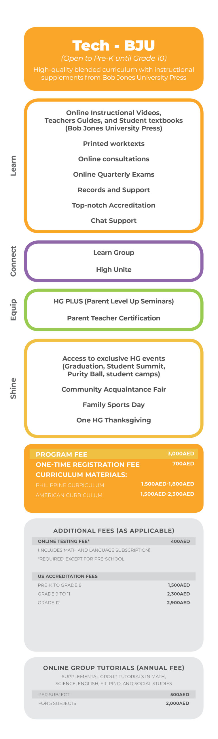 HGME BJU with pricing 08202020